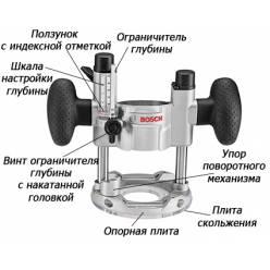 Погружная база Bosch TE 600 (для GKF 600)